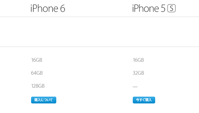 iphone5sor6_storage